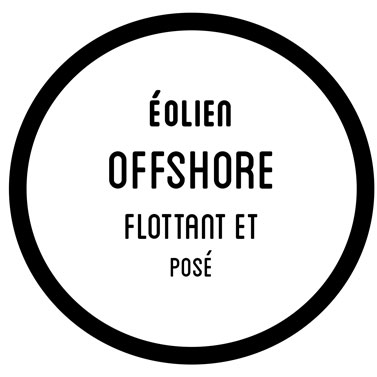 éolien offshore flottant et  posé