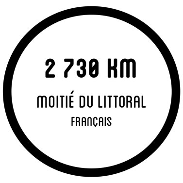2730 kms de littoral