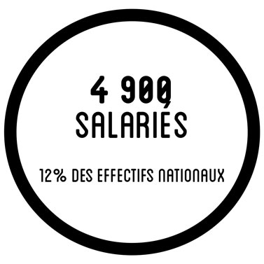 4900 salariés