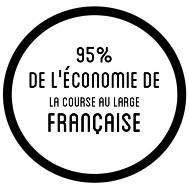 95% de l'économie de la course au large française