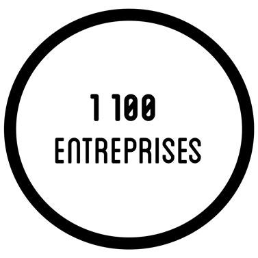 1100 entreprises