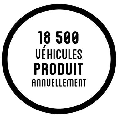 18500 véhicules produit annuellement