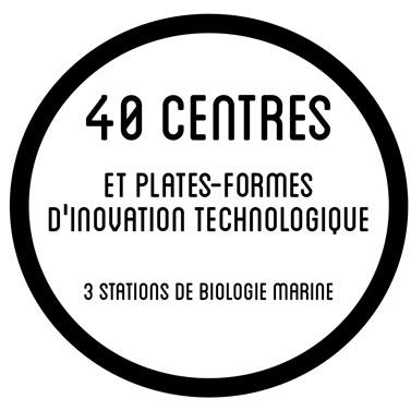 40 centres d'innovation technologies