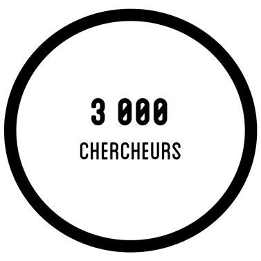 EMR - 3000 chercheurs