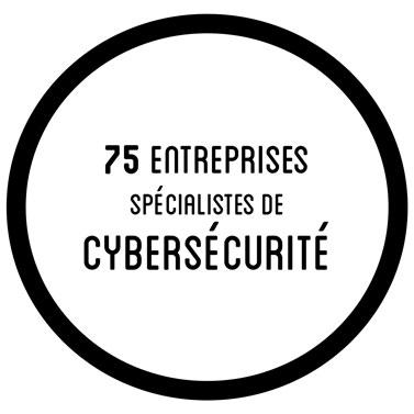 75 entreprises spécialisées en cybersécurité